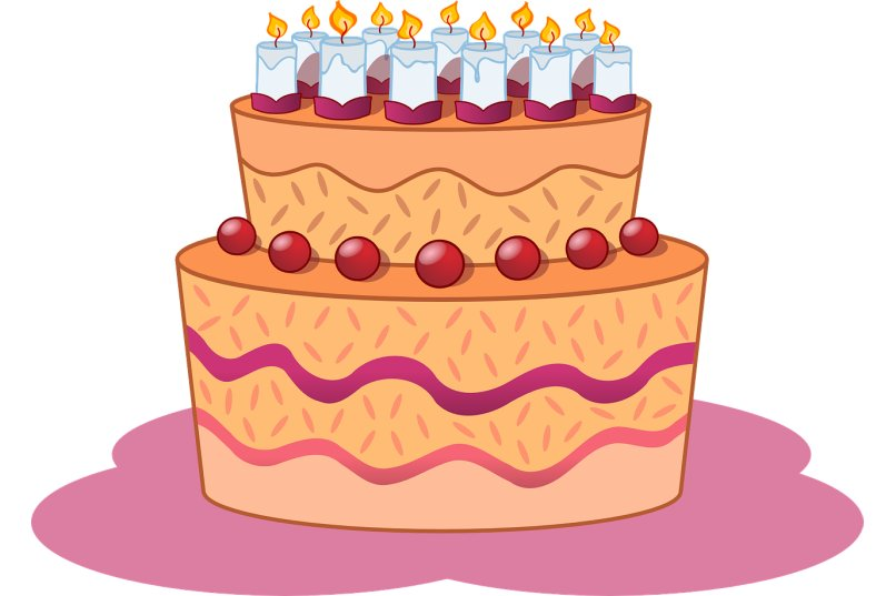 blogowanie - 6 urodziny